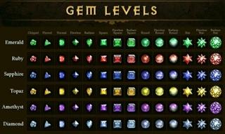 gem-levels-blizzcon2010